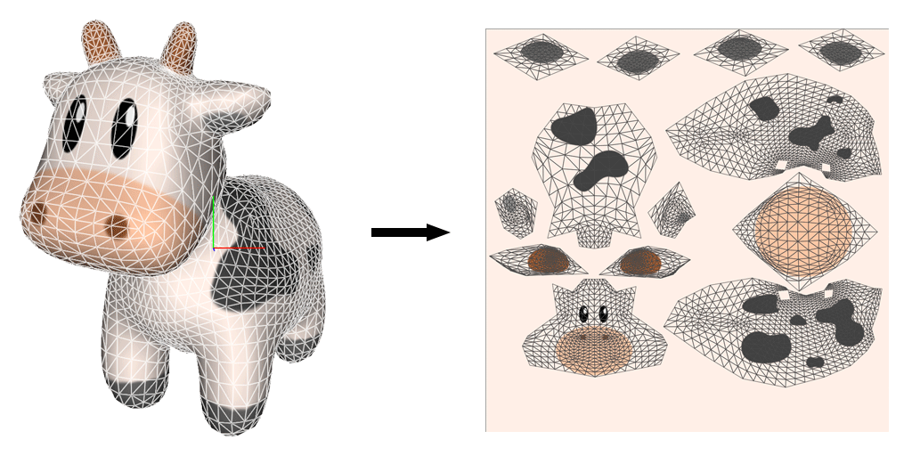 Meshing and Texturing